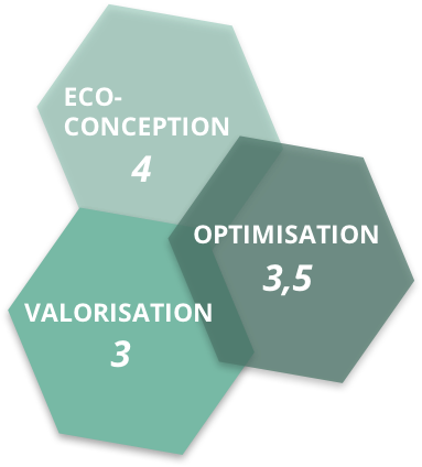 Indice de circularite V2
